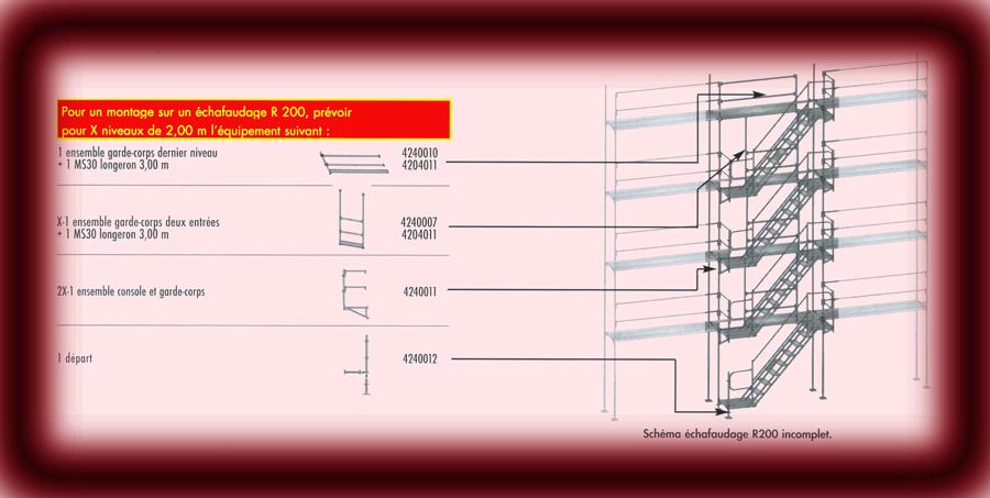 p6 prix echafaudage de fa ade echafaudage construction echafaudage multi directionnel. Black Bedroom Furniture Sets. Home Design Ideas